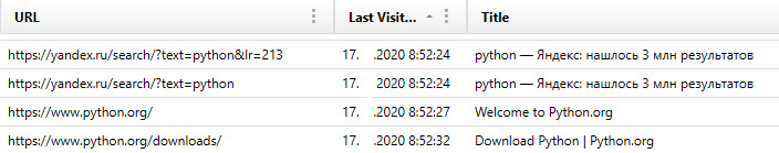 Тайны файла подкачки pagefile.sys: полезные артефакты для компьютерного криминалиста - 21