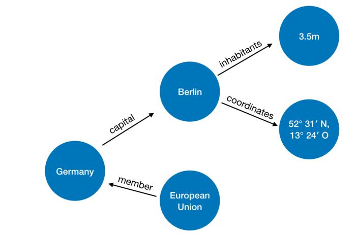 Заметки Дата Сайентиста: персональный обзор языков запросов к данным - 9