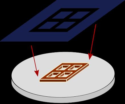 Как на самом деле делают процессоры? РАЗБОР - 1