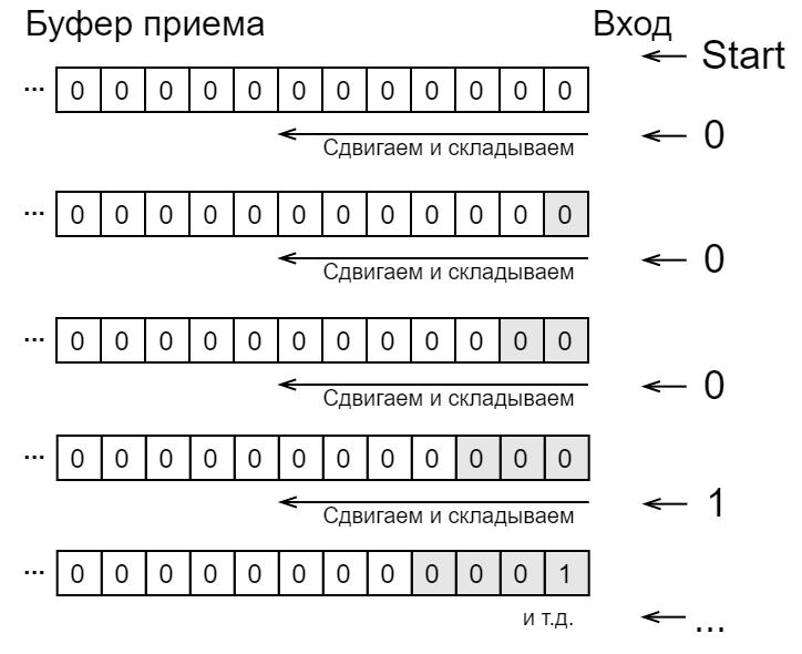 Power-line communication. Часть 1 — Основы передачи данных по линиям электропередач - 24