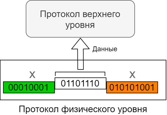 Power-line communication. Часть 1 — Основы передачи данных по линиям электропередач - 26