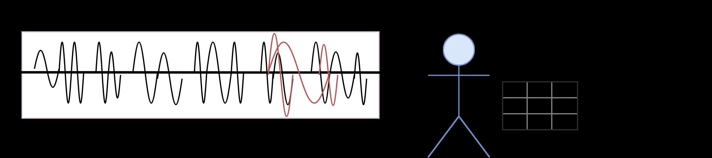 Power-line communication. Часть 1 — Основы передачи данных по линиям электропередач - 6