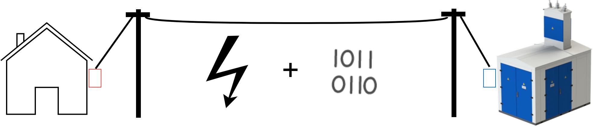 Power-line communication. Часть 1 — Основы передачи данных по линиям электропередач - 7