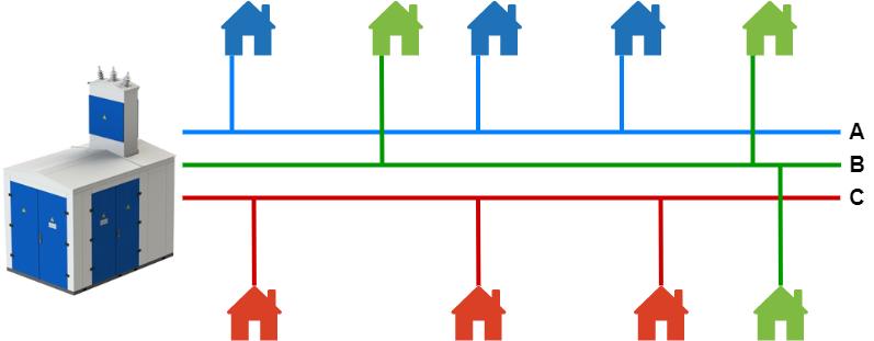 Power-line communication. Часть 1 — Основы передачи данных по линиям электропередач - 8