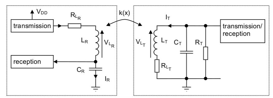 Эмулятор RFID - 4