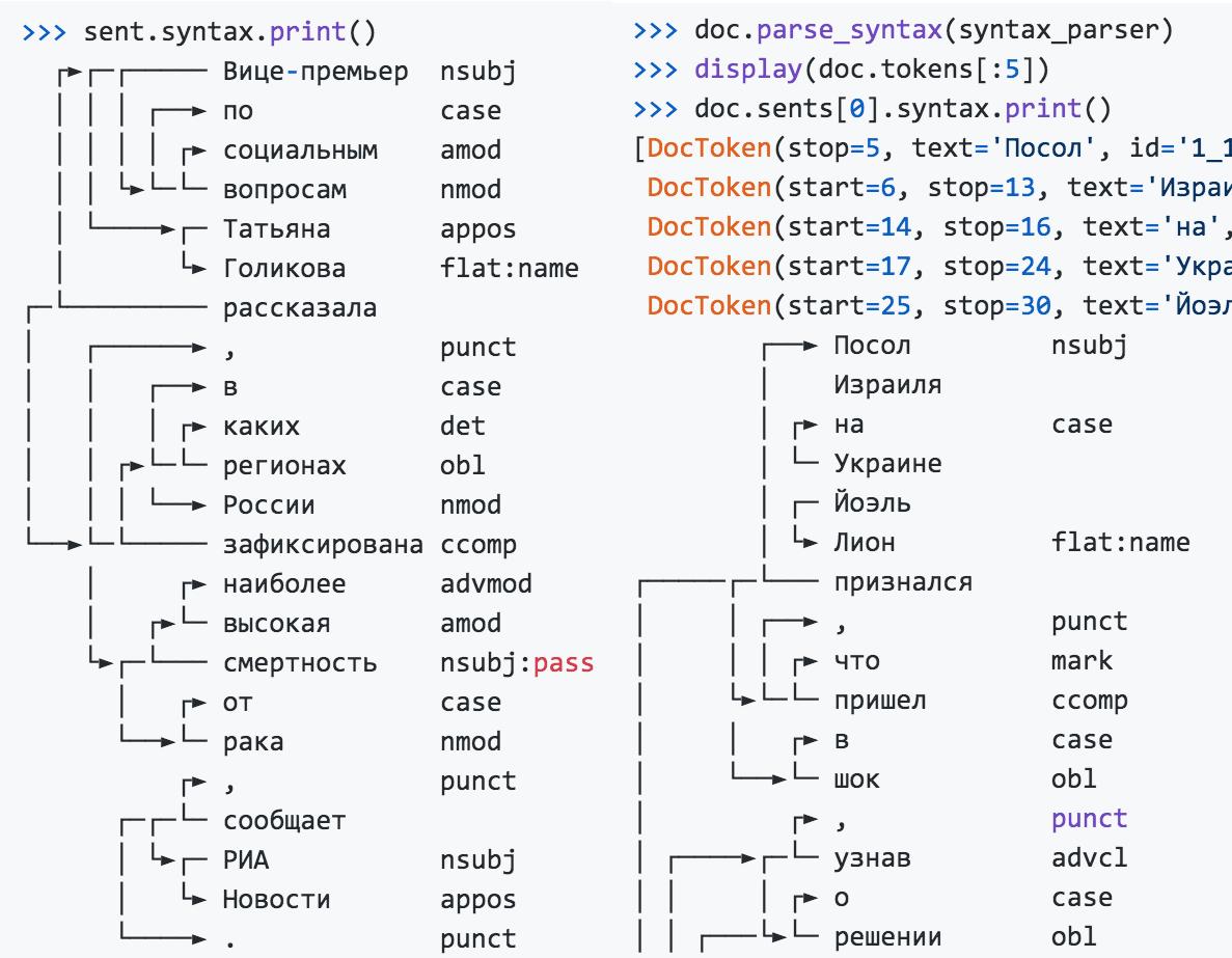 Проект Natasha. Набор качественных открытых инструментов для обработки естественного русского языка (NLP) - 19