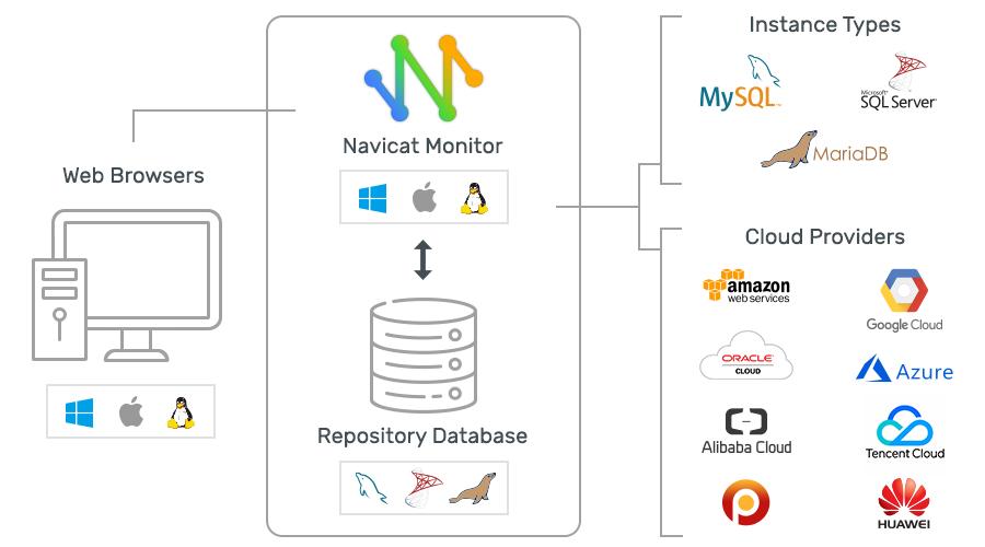 Мониторинг сервера — бесплатно или за деньги? Утилиты Linux и специализированные сервисы - 11