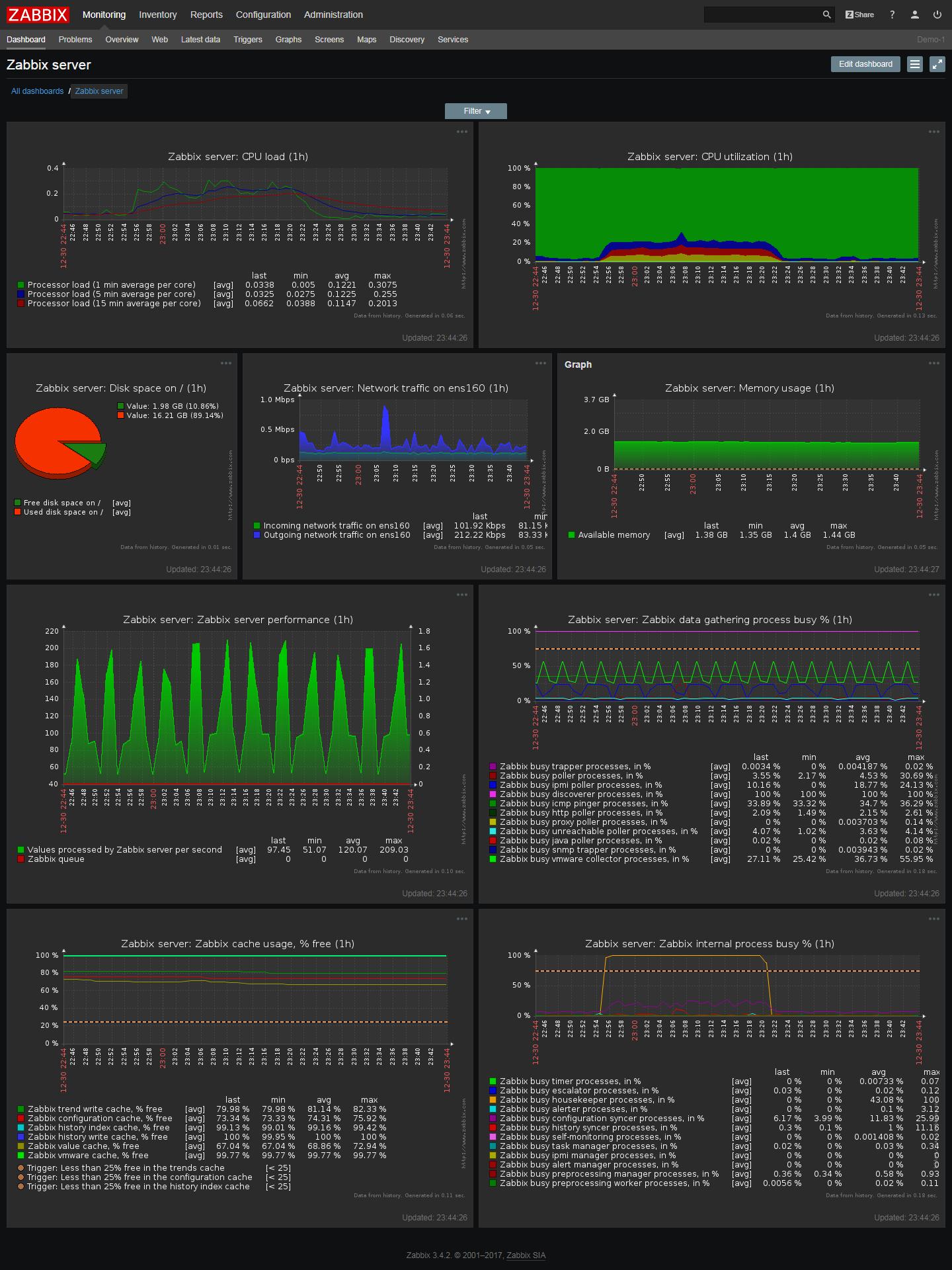 Мониторинг сервера — бесплатно или за деньги? Утилиты Linux и специализированные сервисы - 13
