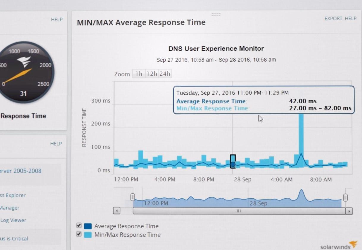 Мониторинг сервера — бесплатно или за деньги? Утилиты Linux и специализированные сервисы - 6