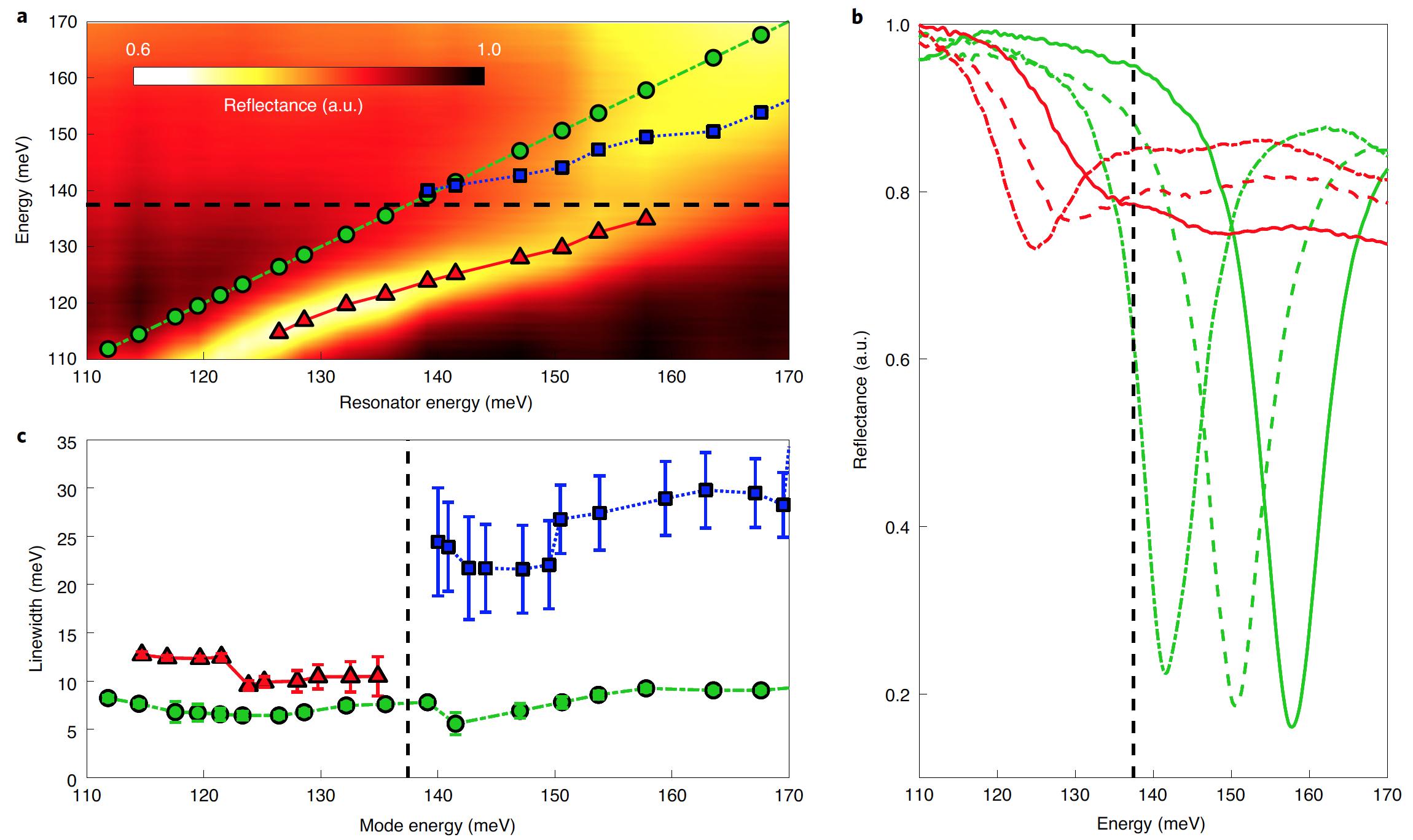 Объединение отрицательно заряженных частиц за счет фотонов - 5