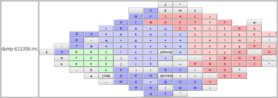 Мои размышления про экранную клавиатуру для Flipper Zero под экранчик 128х64 пикселя - 14