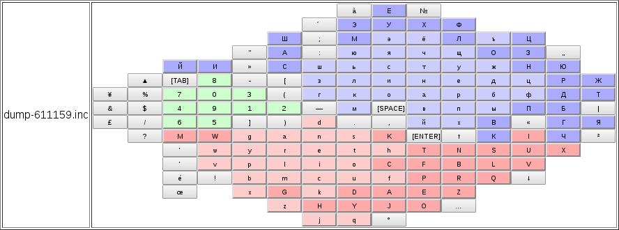 Мои размышления про экранную клавиатуру для Flipper Zero под экранчик 128х64 пикселя - 15