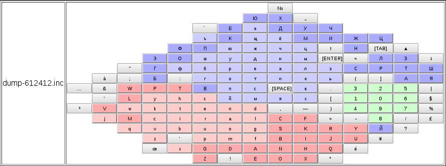 Мои размышления про экранную клавиатуру для Flipper Zero под экранчик 128х64 пикселя - 16