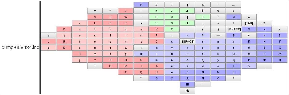 Мои размышления про экранную клавиатуру для Flipper Zero под экранчик 128х64 пикселя - 17