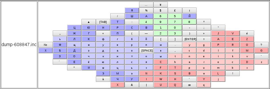 Мои размышления про экранную клавиатуру для Flipper Zero под экранчик 128х64 пикселя - 18