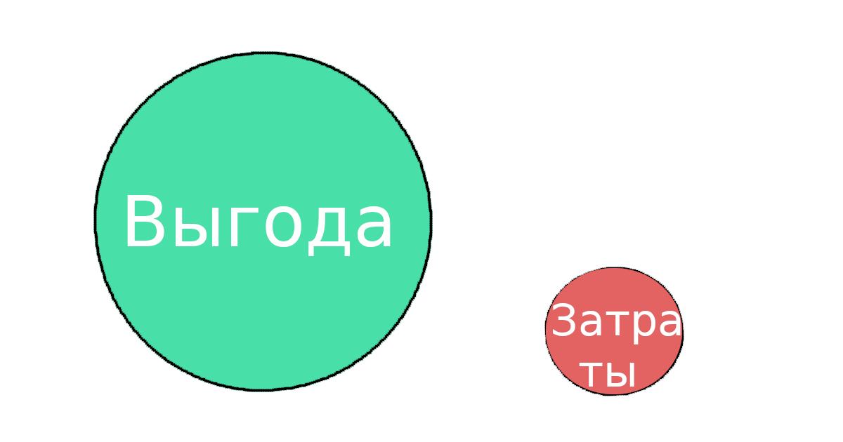 Сказ о мифах кадровиков - 2