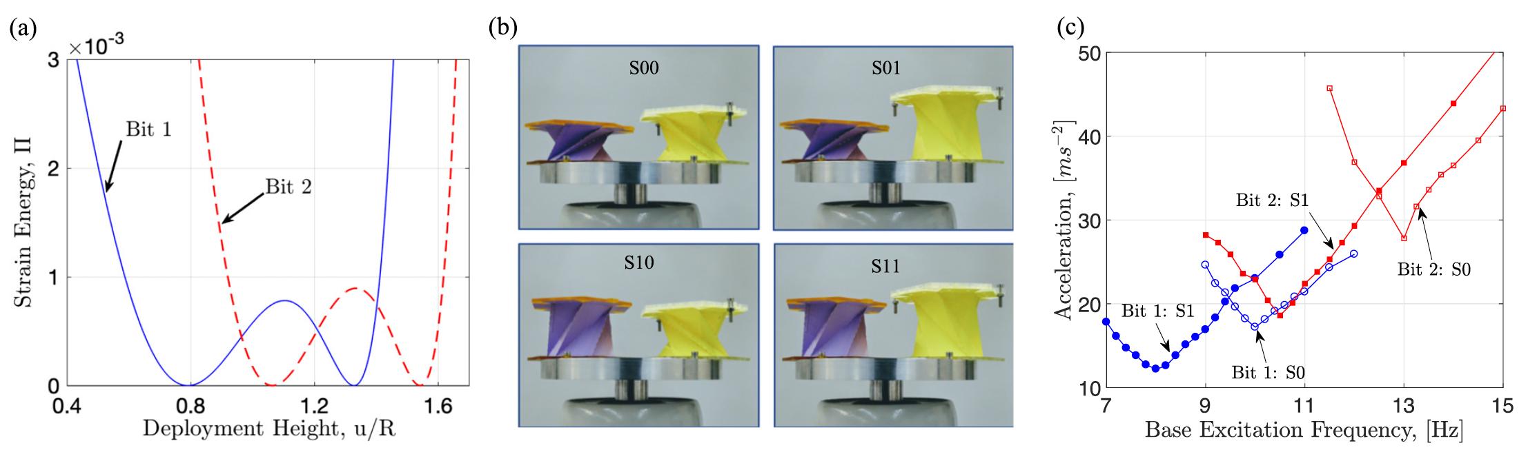 Бумажный бит: создание механической памяти из оригами - 6