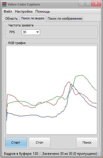 Технология видео поиска «Video Color» - 12