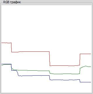 Технология видео поиска «Video Color» - 6