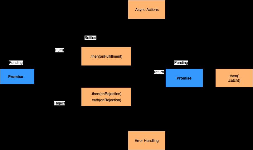 100 теоретических вопросов по JavaScript - 4