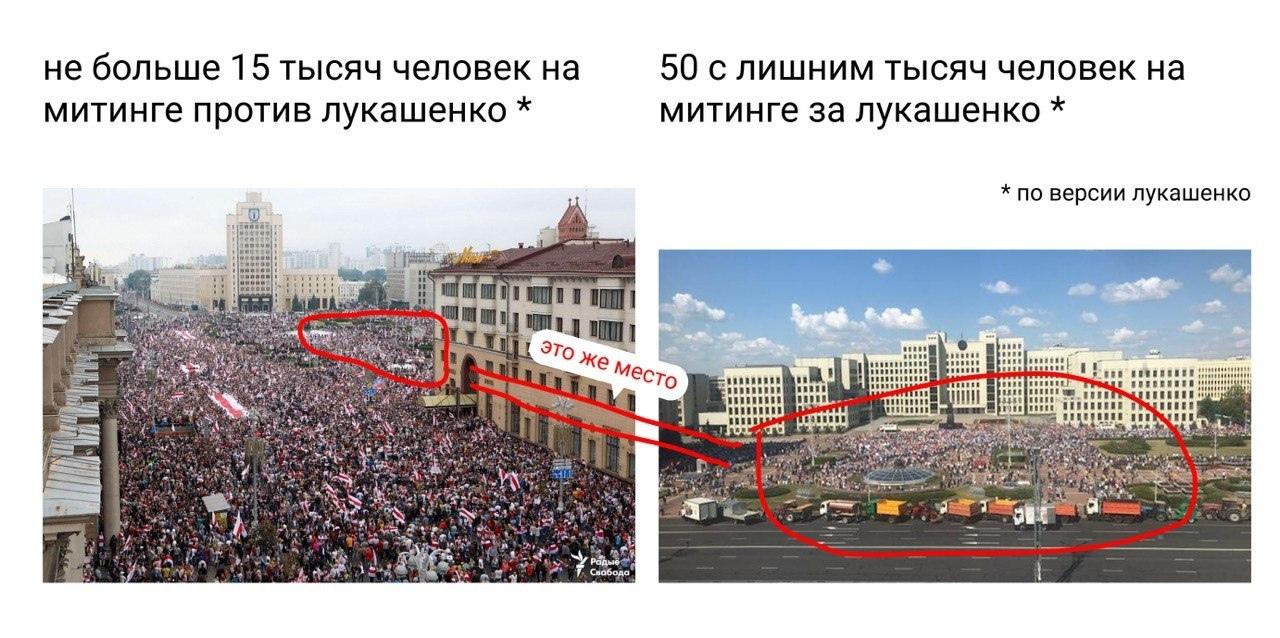 Август-2020 в Беларуси с точки зрения данных - 13