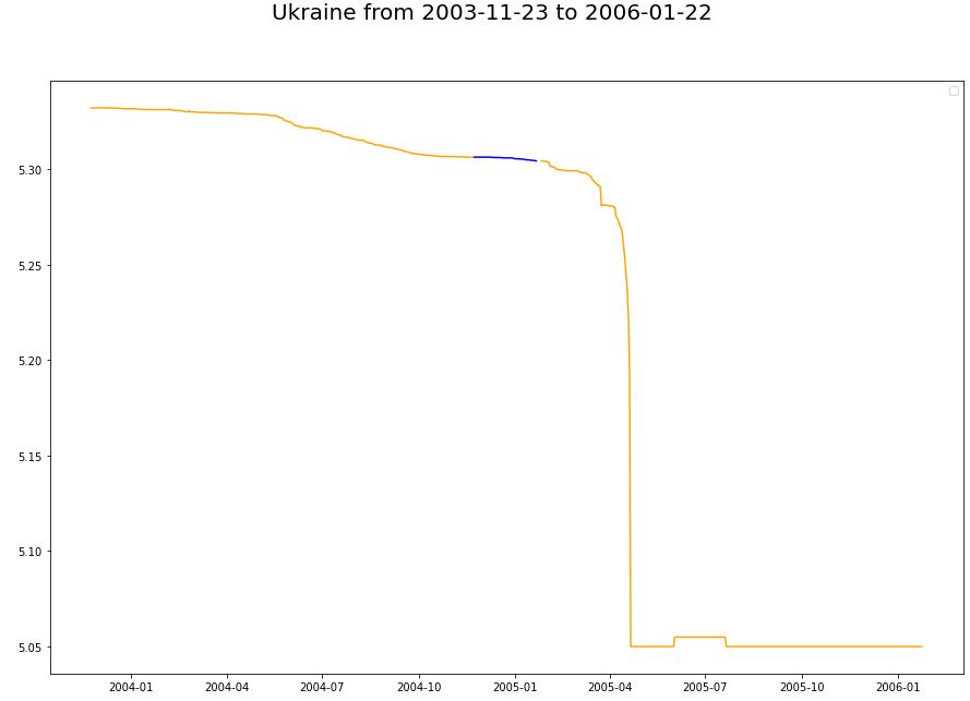 Август-2020 в Беларуси с точки зрения данных - 16
