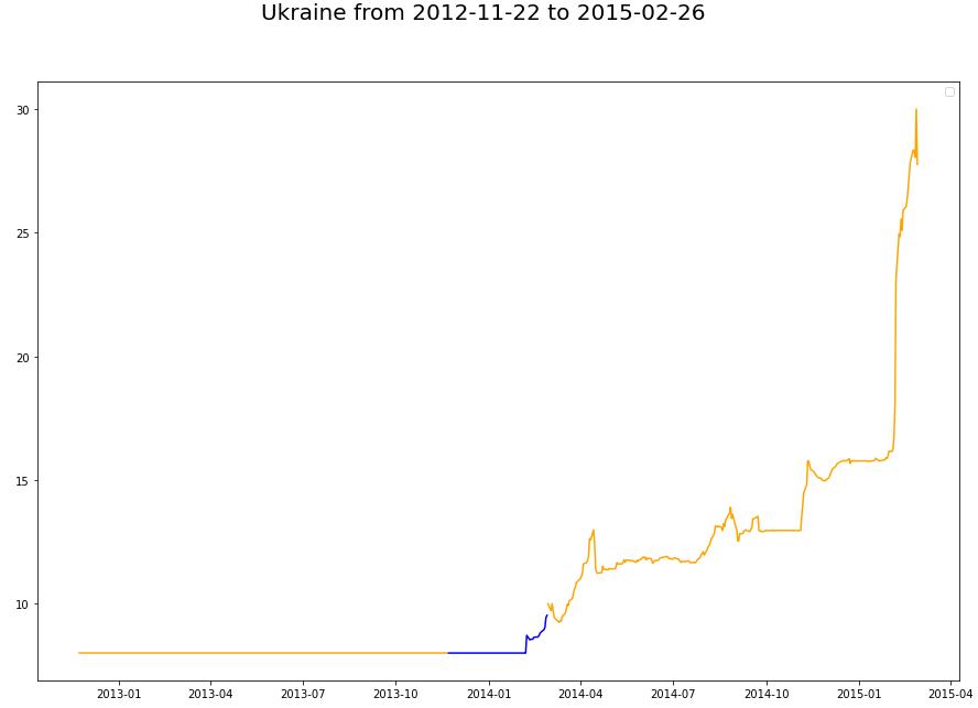 Август-2020 в Беларуси с точки зрения данных - 26