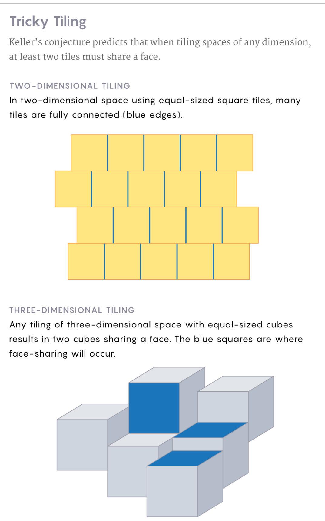 Компьютерный поиск помог разобраться с 90-летней математической задачей - 2