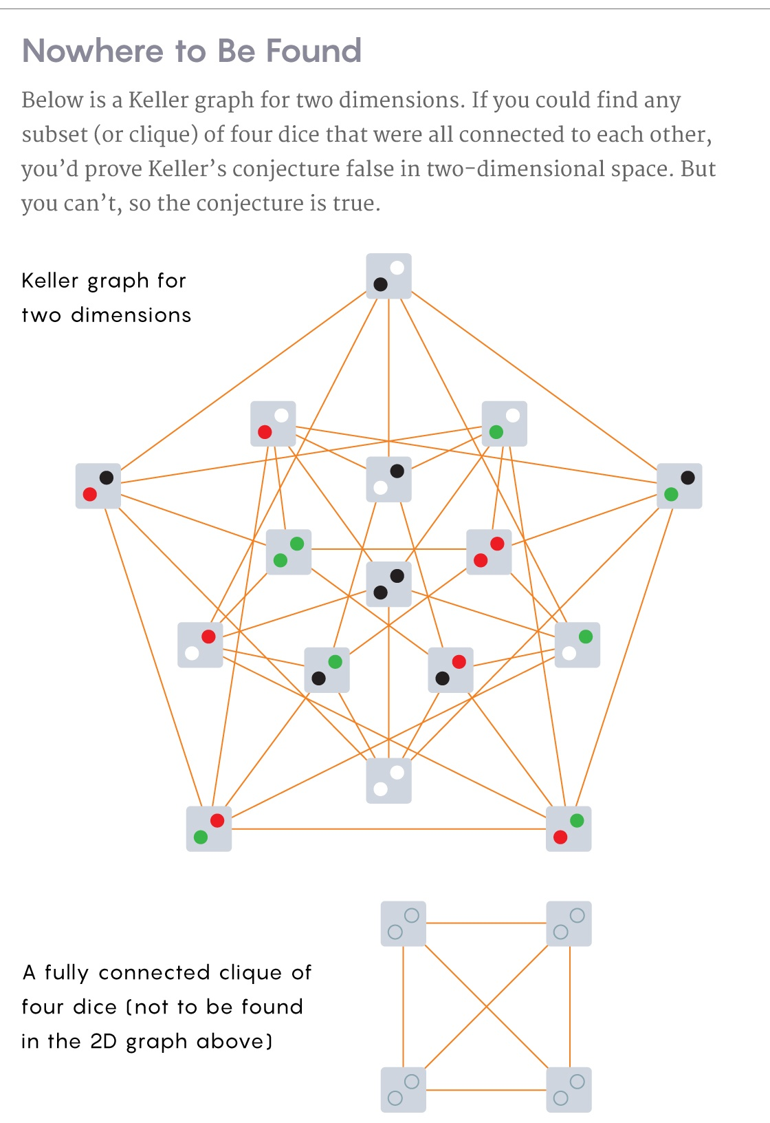 Компьютерный поиск помог разобраться с 90-летней математической задачей - 4