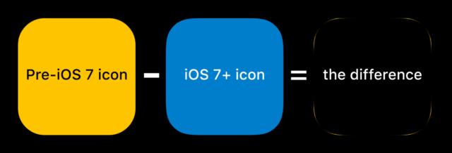 Секрет формы иконок iOS: это сквиркл? Разбор - 16