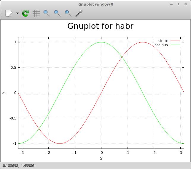Gnuplot и с чем его едят - 5