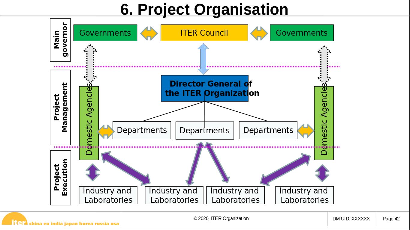 Когда будет термояд: 500-мегаваттный проект ITER глазами участника - 25