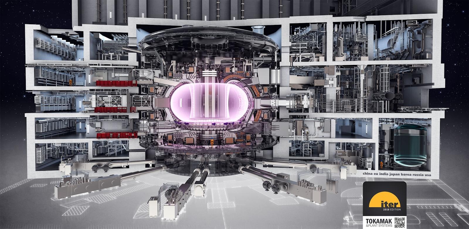 Когда будет термояд: 500-мегаваттный проект ITER глазами участника - 4