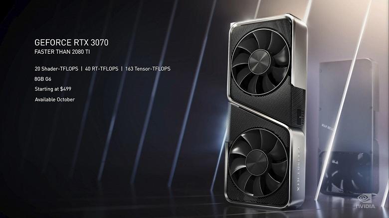 Новые видеокарты Nvidia впечатлили финансистов. Акциям Nvidia прогнозируют бурный рост