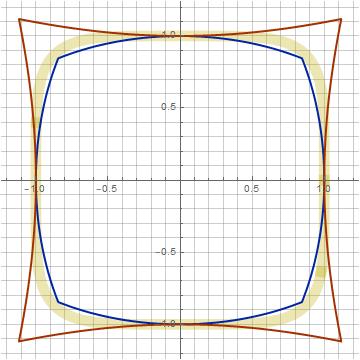 Ваши квадрокруги — неправильные - 11