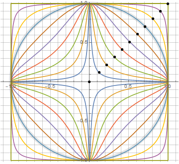 Ваши квадрокруги — неправильные - 1