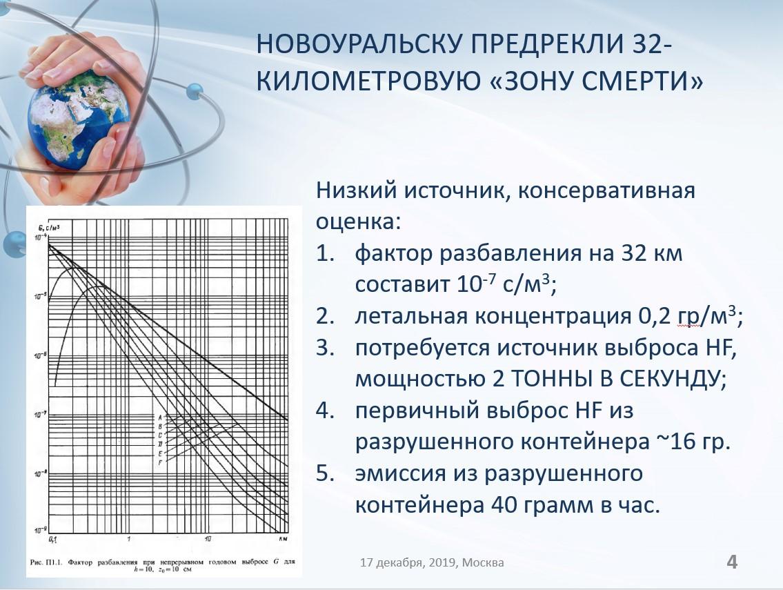 Ввоз немецких урановых хвостов в Россию. Часть 3: Риски и опасности при обращении с ОГФУ - 6