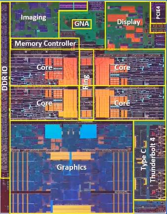 Процессоры Intel Tiger Lake — новое поколение с новым логотипом - 2