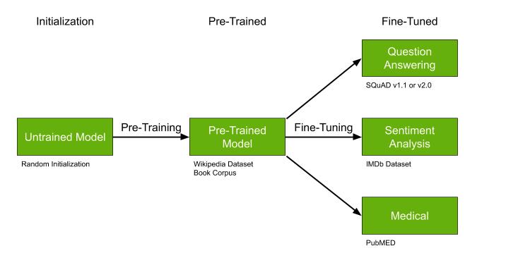 Заметки Дата Сайентиста: на что обратить внимание при выборе модели машинного обучения — персональный топ-10 - 15