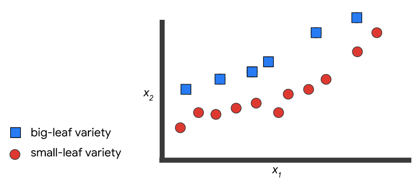 Заметки Дата Сайентиста: на что обратить внимание при выборе модели машинного обучения — персональный топ-10 - 3
