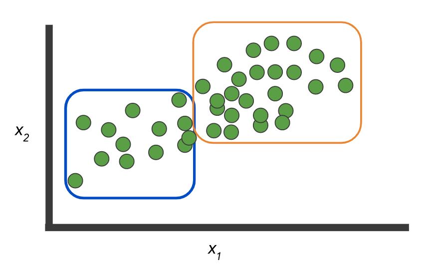 Заметки Дата Сайентиста: на что обратить внимание при выборе модели машинного обучения — персональный топ-10 - 6