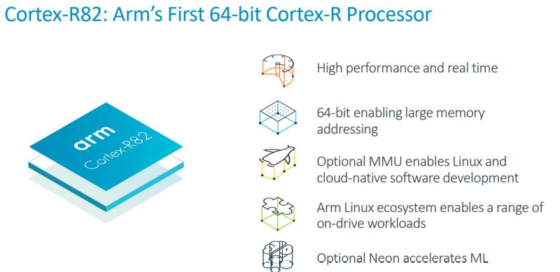 Полку ARM прибыло: представлен первый 64-битный процессор ARM Cortex-R82 - 2
