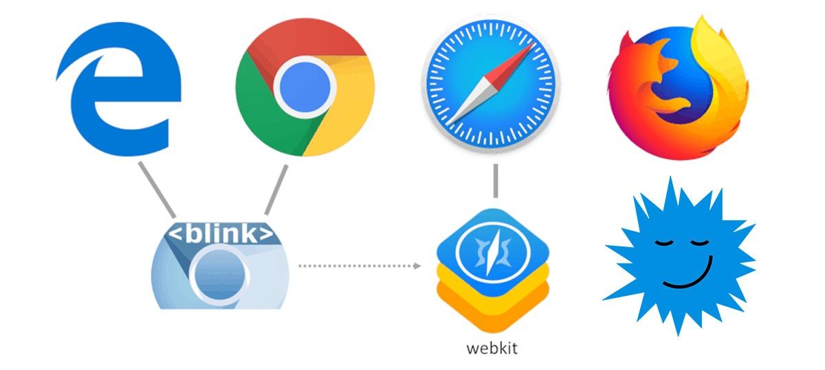 Движок, который смог: как Chromium удалось захватить 90% рынка браузеров - 1