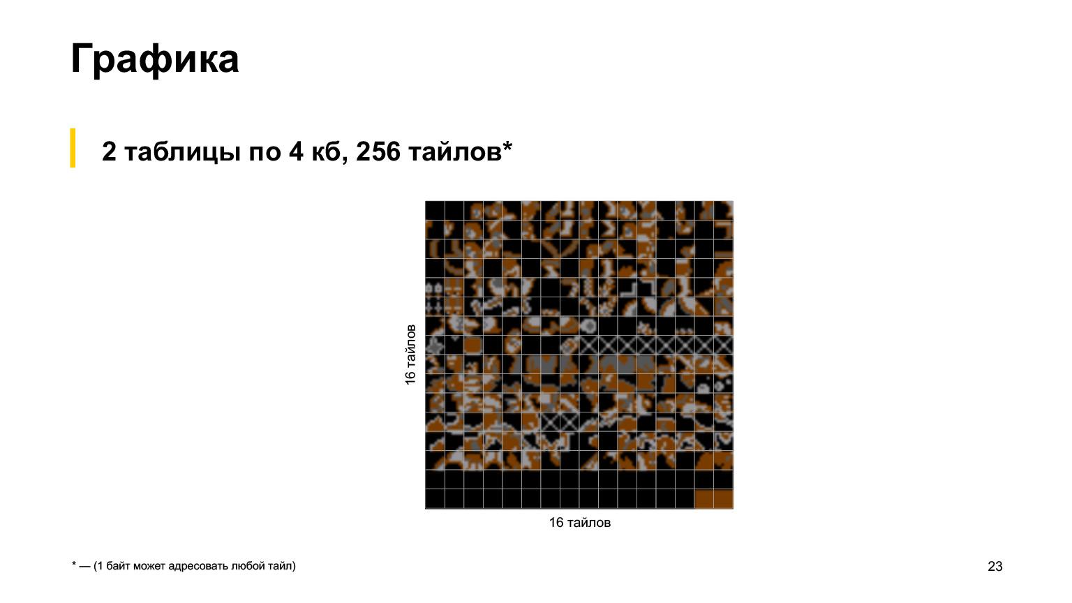 Эмуляция NES-Famicom-Денди на веб-технологиях. Доклад Яндекса - 18