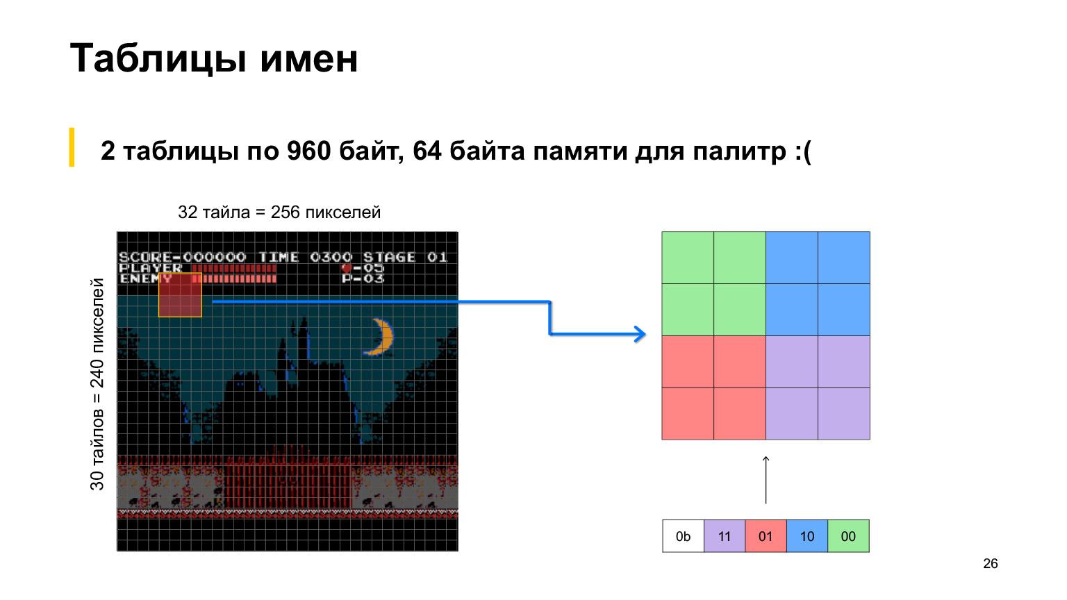 Эмуляция NES-Famicom-Денди на веб-технологиях. Доклад Яндекса - 20