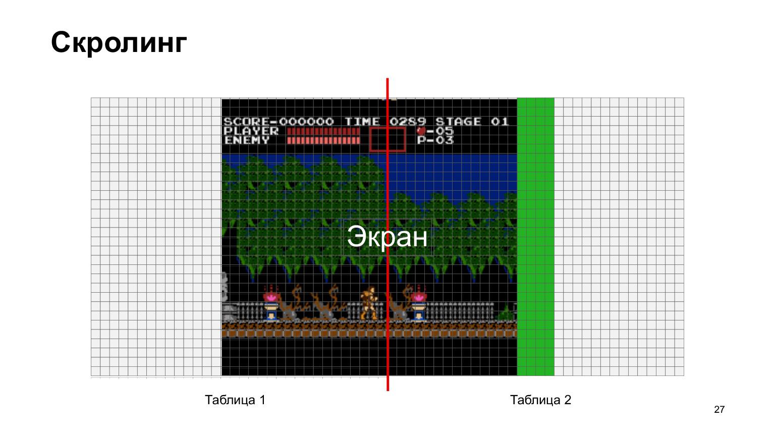 Эмуляция NES-Famicom-Денди на веб-технологиях. Доклад Яндекса - 21