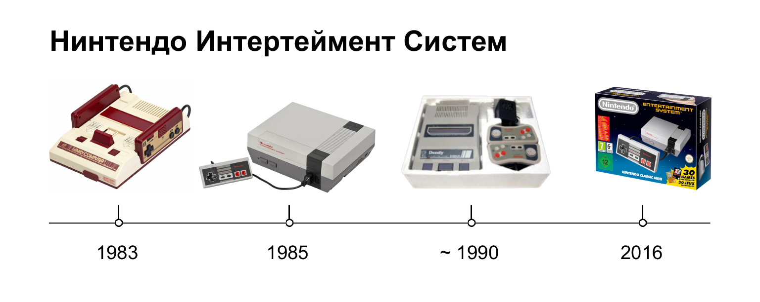 Эмуляция NES-Famicom-Денди на веб-технологиях. Доклад Яндекса - 1