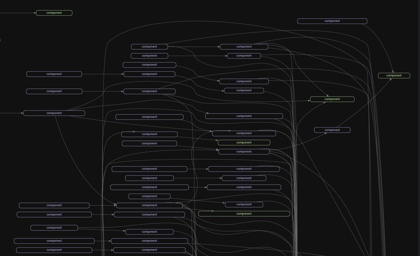 Как перенести на TypeScript большую кодовую базу React UI-компонентов - 3