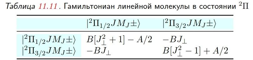Как писать книгу по физике в LaTeX. Cтатья 1 - 4