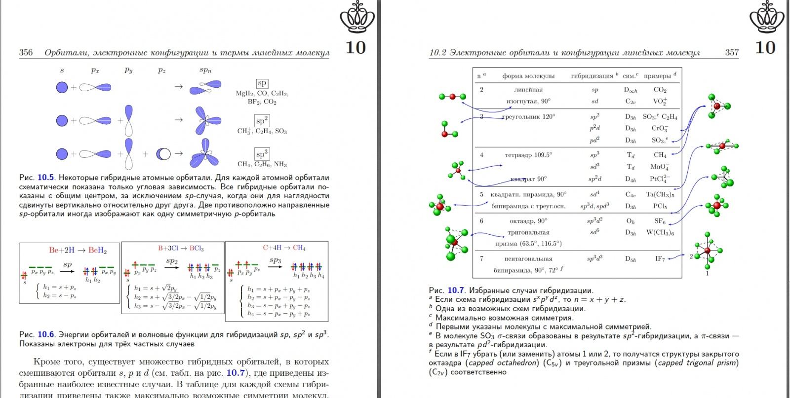 Как писать книгу по физике в LaTeX. Cтатья 1 - 1